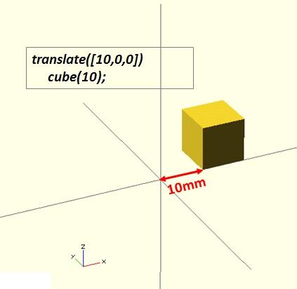 OpenSCAD_trasformation