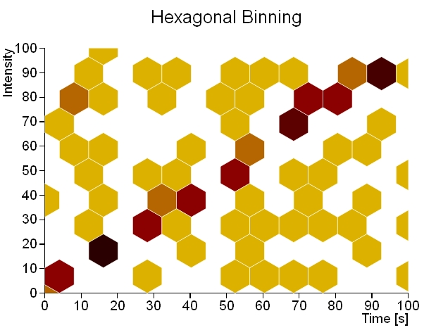 hexbins-01