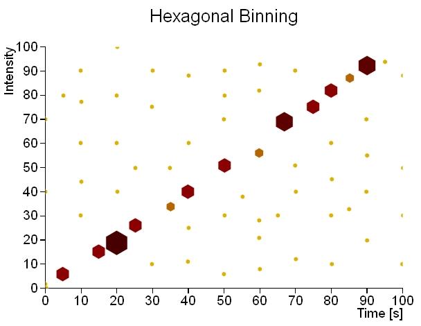 hexbins-02