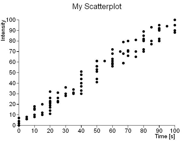 hexbins-scatterplot2
