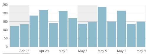 statistiche_maggio2014