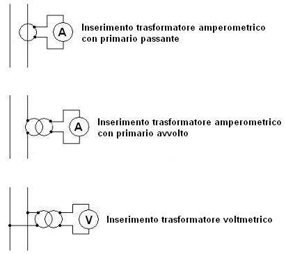 misura_grandezze_elettriche_5