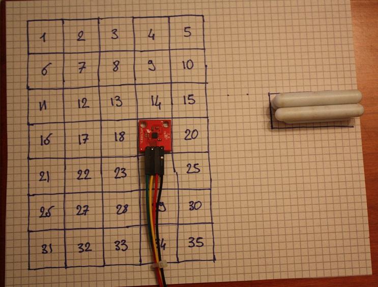 HMC5883L matrix measurements 2
