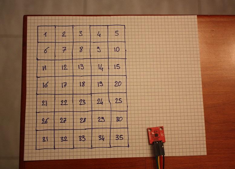 HMC5883L matrix measurements