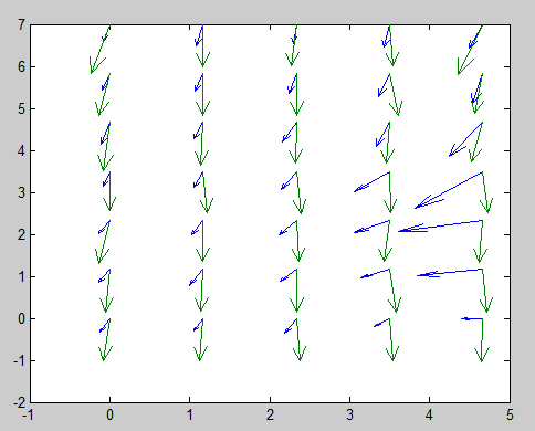 campo magnetico 2