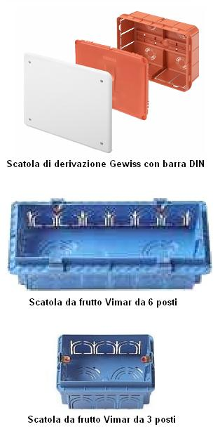 Fig11 Scatole da incasso