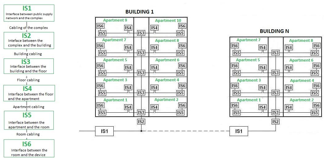 Meccanismo Complesso - Installative spaces