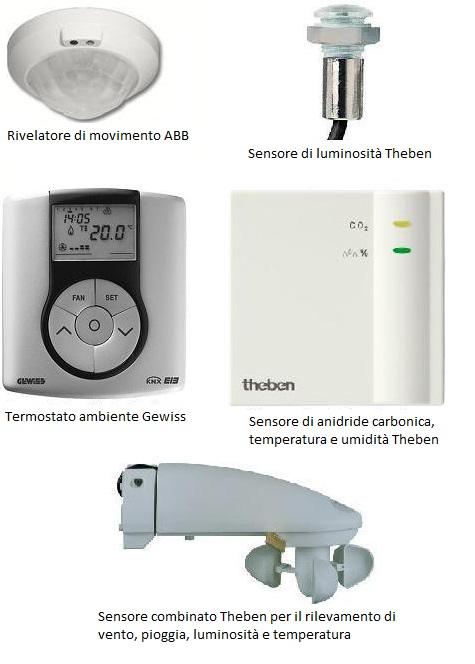 Meccanismo complesso - sensori domotica