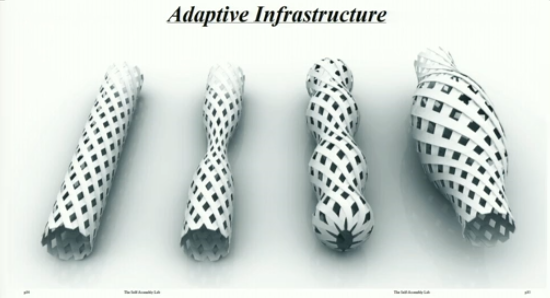 Meccanismo Complesso - stampa 4D adaptive-infrastructure