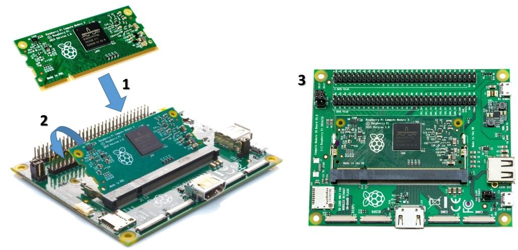 Raspberry Pi CMIO3 e CM3