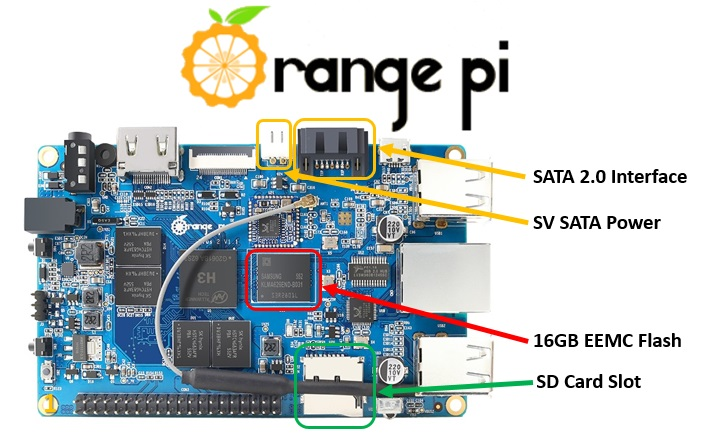 Orange Pi Plus 2 - Memory and SATA HD