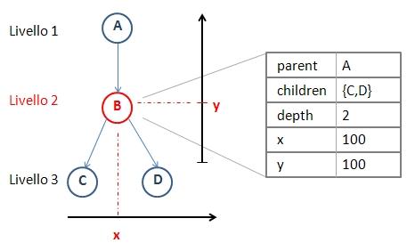 Cluster_node