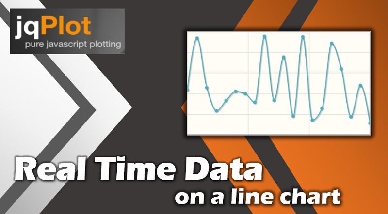 jqPlot - how to draw real time data on a line chart