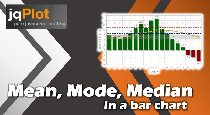 jqPlot - the mean, the mode, the median in a bar chart