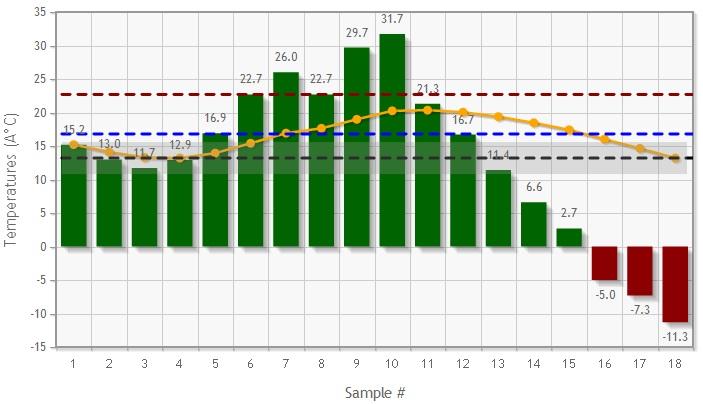 stats_barcharts