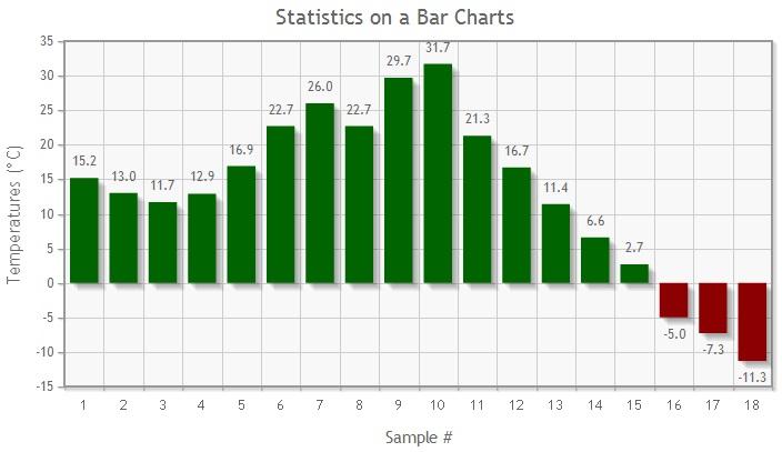 stats_barcharts01