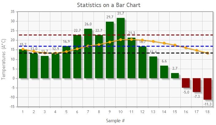 stats_barcharts02