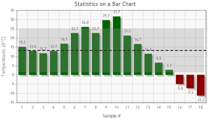 stats_barcharts03
