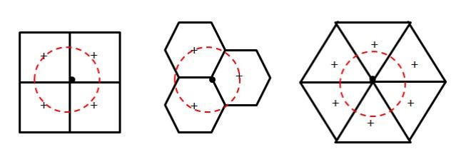 Hexagonal Binning - a new method of visualization for data