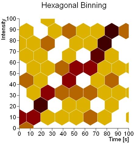 hexbins-hexbins01