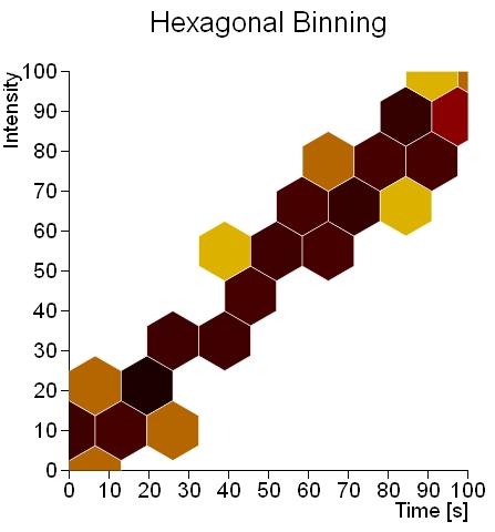 hexbins-hexbins02