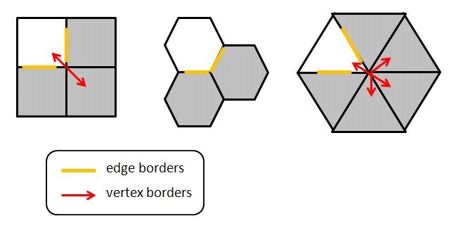 hexbins-patterns2
