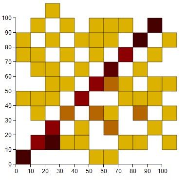 hexbins-rectangBinning04