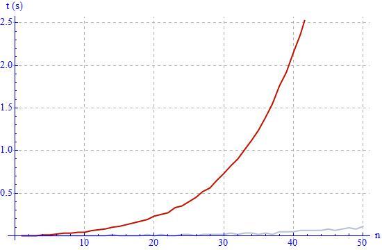mathematica-raspberry-curve