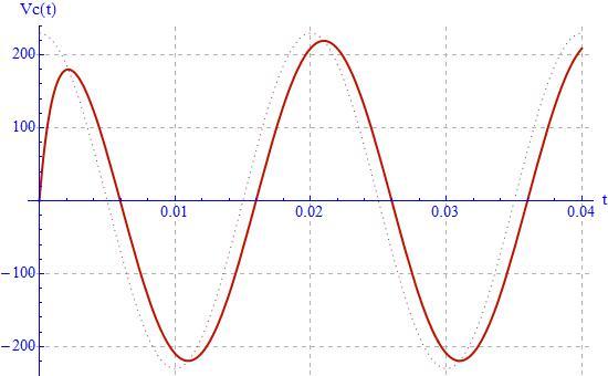 raspberry_mathematica14