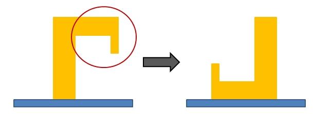 model_orientation