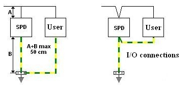 surge-ground-connection