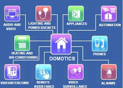Domotics-architecture