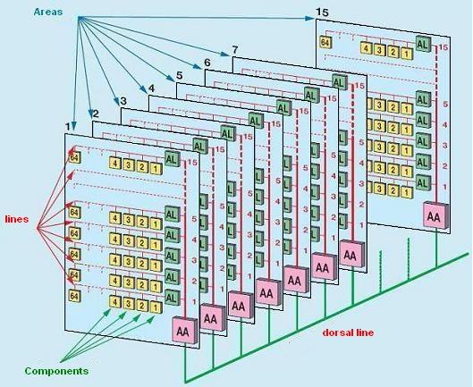 Domotics-konnex-architecture