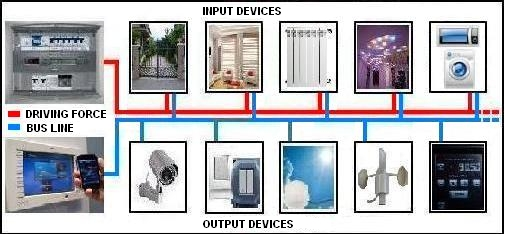 home-building-connections