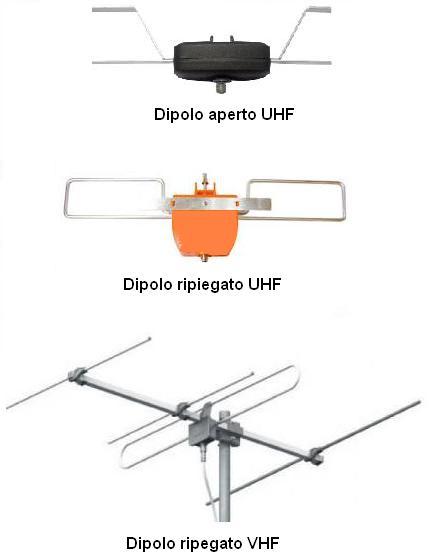 Dipoli
