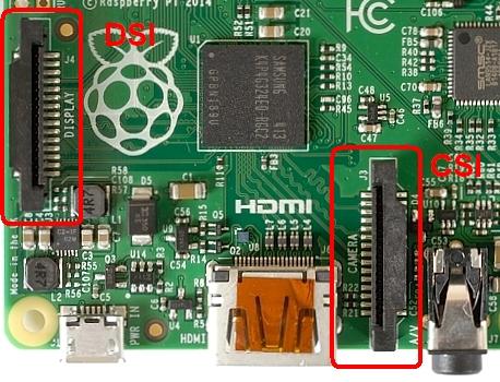 Raspberry-B+-DSI-CSI