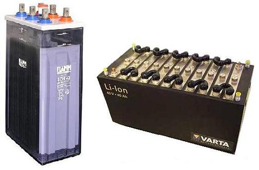 Batterie industriali Fig.5