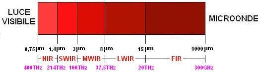 Spettro infrarosso fig4