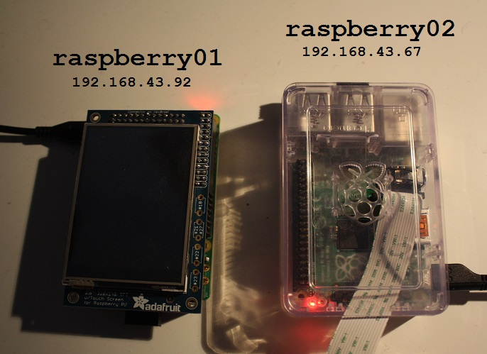 Meccanismo Complesso - Cluster Raspberry