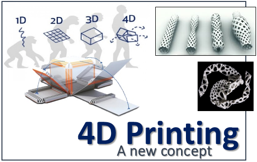 Meccanismo Complesso - 4D printing concept