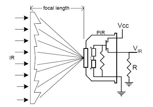 pir motion detector - a sensor for arduino and raspberry pi  1st part