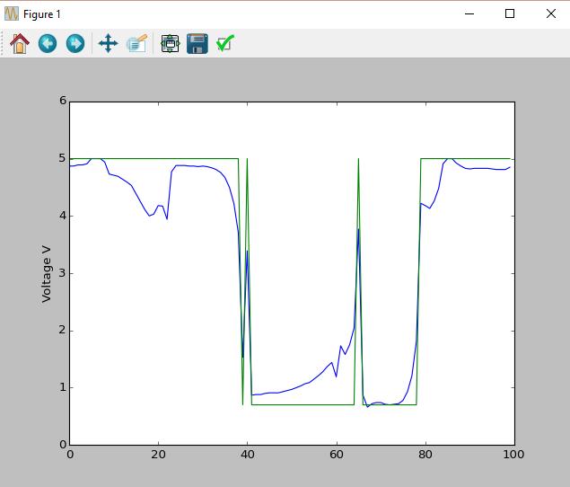 Meccanismo Complesso - PIR arduino scope pcbgrip