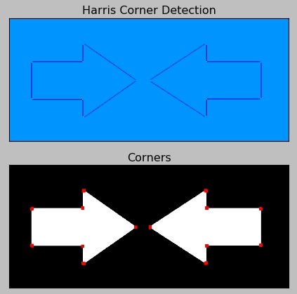 OpenCV & Python - Harris Corner Detection - a method to