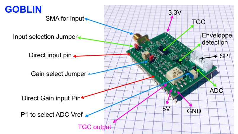The Morgen project - Goblin a TGC-Envelop-ADC module for imaging ultrasound