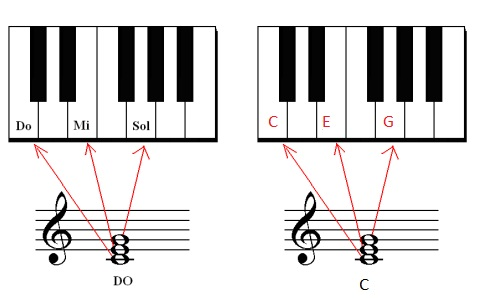 SonicPi - chords