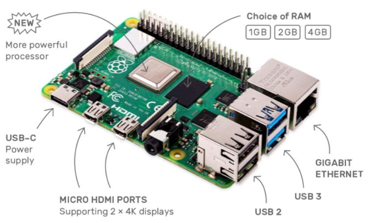 Raspberry Pi 4 - nuove caratteristiche