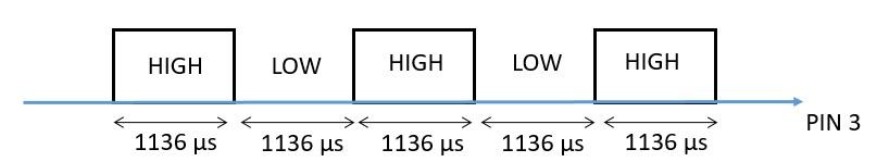Generazione dell'onda quadra su PIN 3 di Arduino