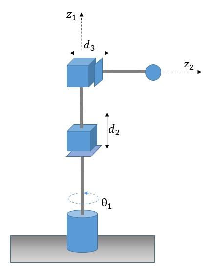 Robot Manipolatore Cilindrico - PRR