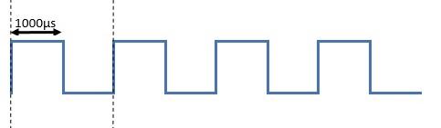 Questa immagine ha l'attributo alt vuoto; il nome del file è Onda-quadra-e-duty-cycle-50.jpg
