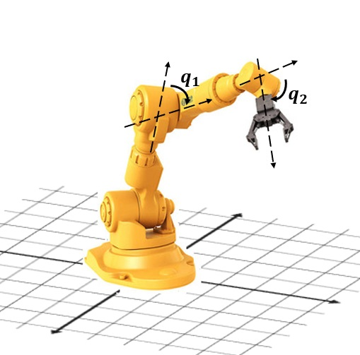 Robot dynamics - angoli del robot manipolatore